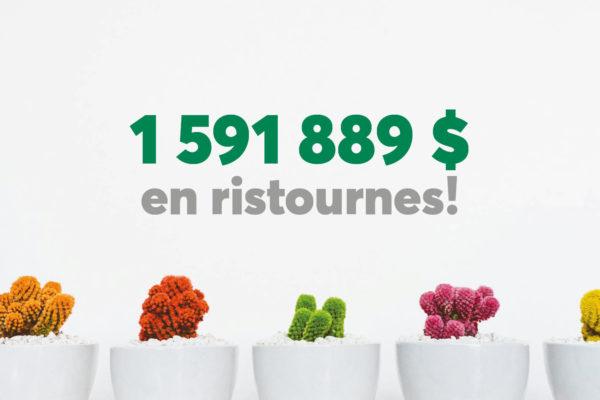 1 591 889 $ retournés en ristournes en 2021